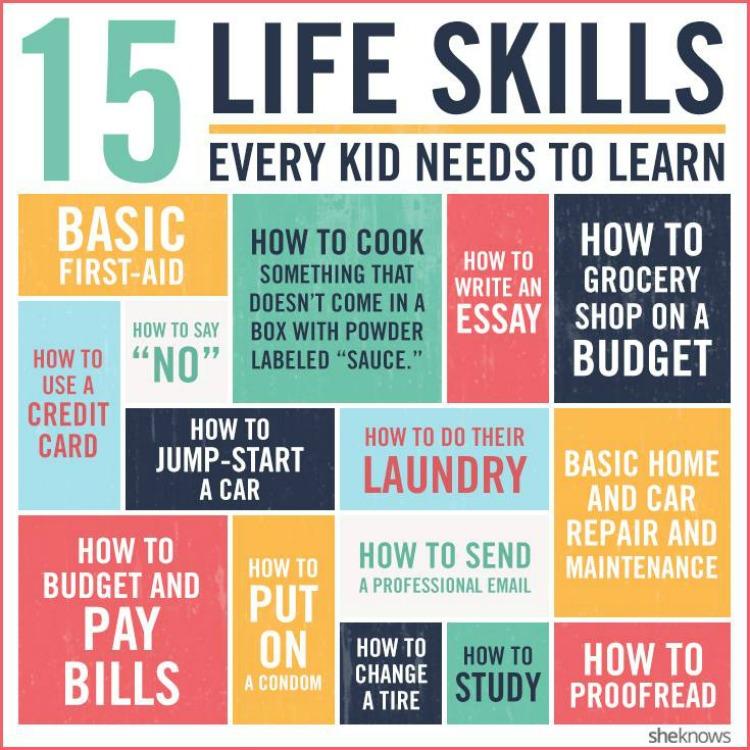 15 Life Skills