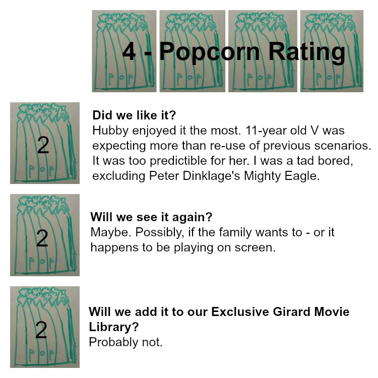 Popcorn Rating - angrybirds